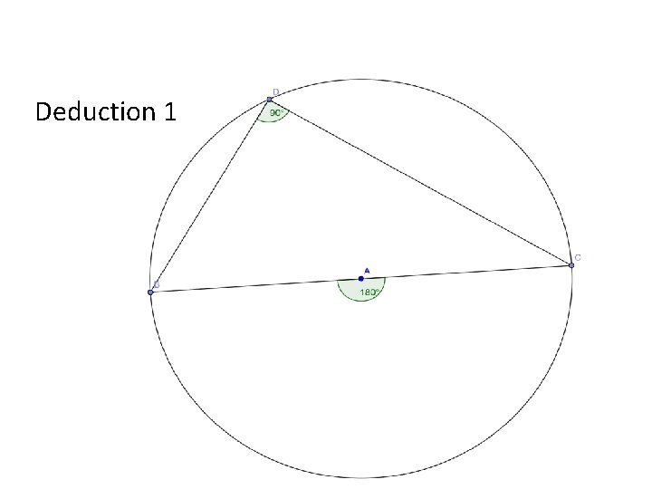 Deduction 1