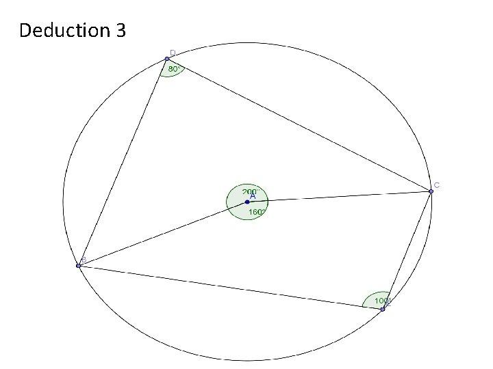 Deduction 3