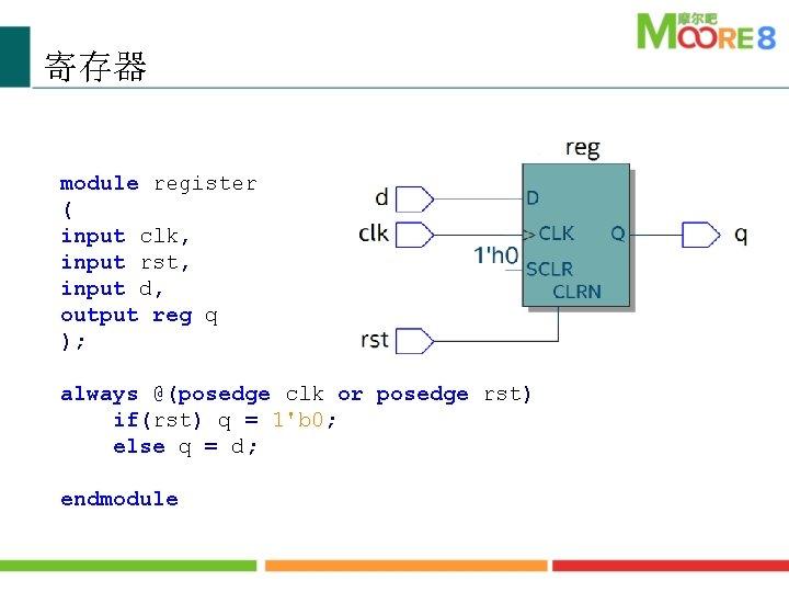 寄存器 module register ( input clk, input rst, input d, output reg q );