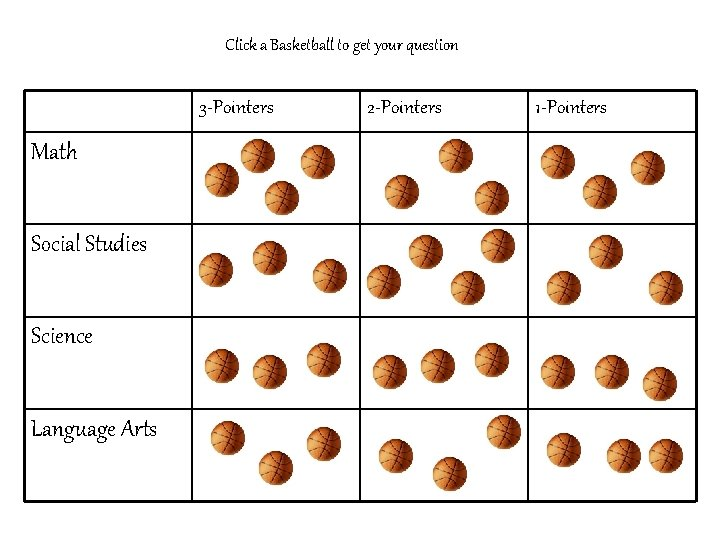 Click a Basketball to get your question 3 -Pointers Math Social Studies Science Language