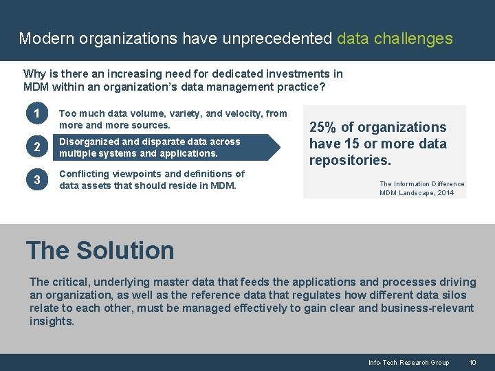 Modern organizations have unprecedented data challenges Why is there an increasing need for dedicated