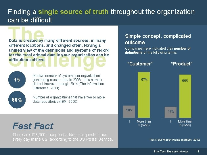 Finding a single source of truth throughout the organization can be difficult The Challenge