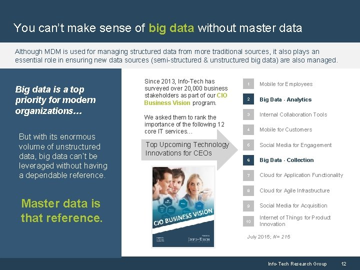 You can't make sense of big data without master data Although MDM is used