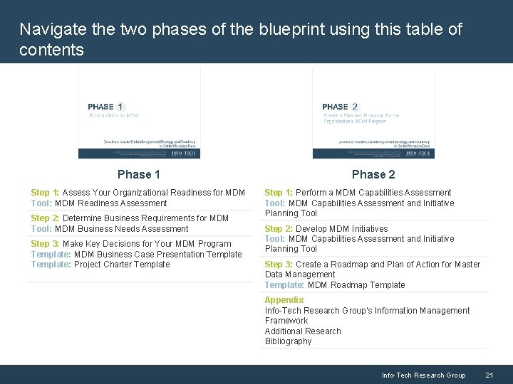 Navigate the two phases of the blueprint using this table of contents Phase 1