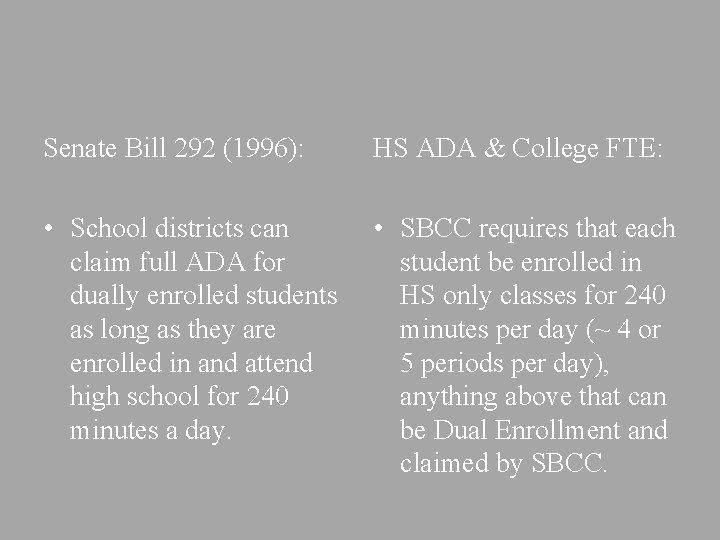 Senate Bill 292 (1996): HS ADA & College FTE: • School districts can claim