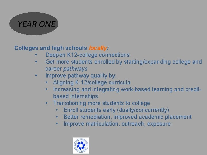 YEAR ONE Colleges and high schools locally: • Deepen K 12 -college connections •