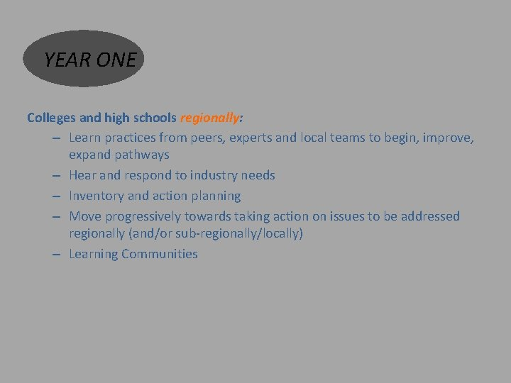 YEAR ONE Colleges and high schools regionally: – Learn practices from peers, experts and
