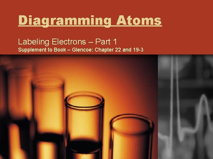 Diagramming Atoms Labeling Electrons – Part 1 Supplement to Book – Glencoe: Chapter 22
