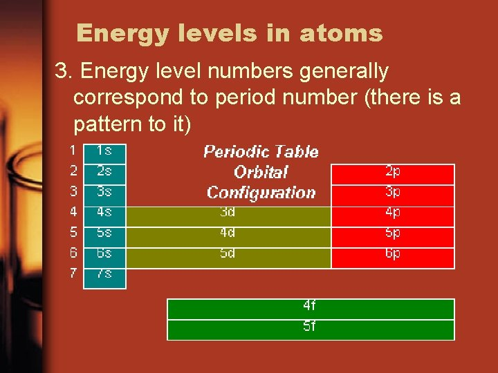Energy levels in atoms 3. Energy level numbers generally correspond to period number (there