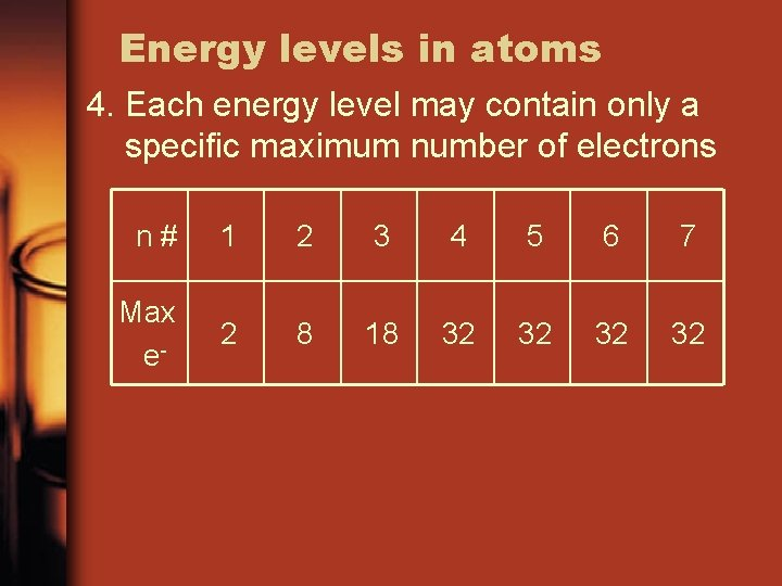 Energy levels in atoms 4. Each energy level may contain only a specific maximum