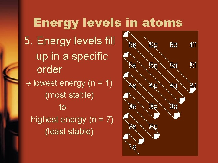 Energy levels in atoms 5. Energy levels fill up in a specific order lowest