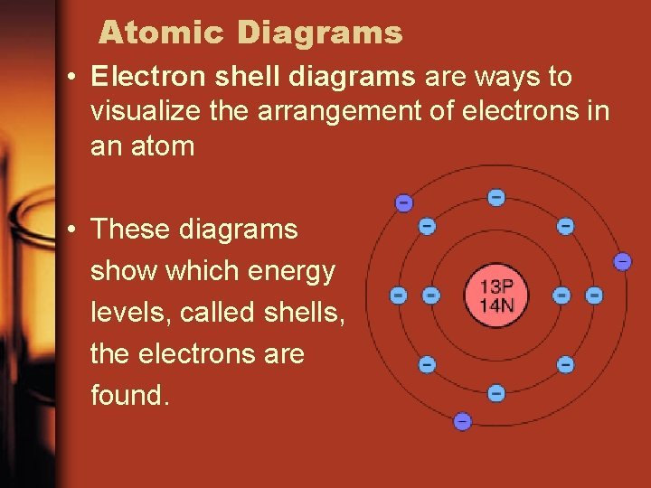 Atomic Diagrams • Electron shell diagrams are ways to visualize the arrangement of electrons