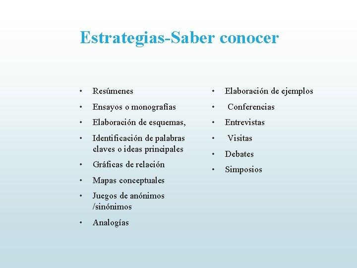 Estrategias-Saber conocer • Resúmenes • Elaboración de ejemplos • Ensayos o monografías • Conferencias