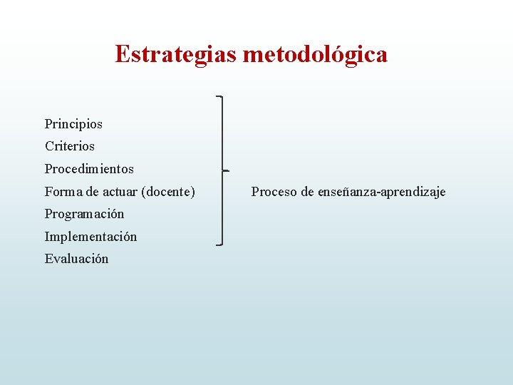 Estrategias metodológica Principios Criterios Procedimientos Forma de actuar (docente) Programación Implementación Evaluación Proceso de