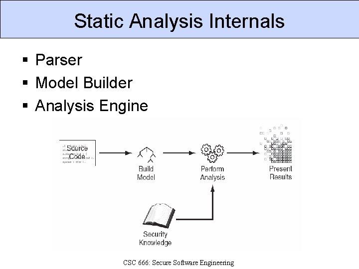 Static Analysis Internals § Parser § Model Builder § Analysis Engine CSC 666: Secure