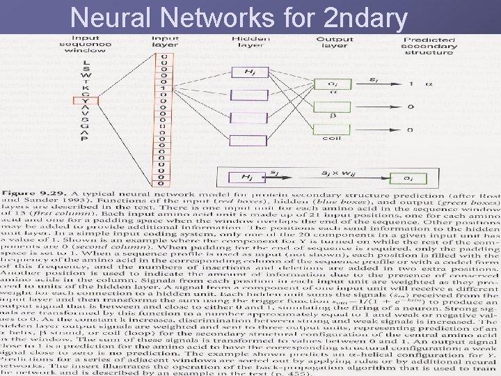 Neural Networks for 2 ndary