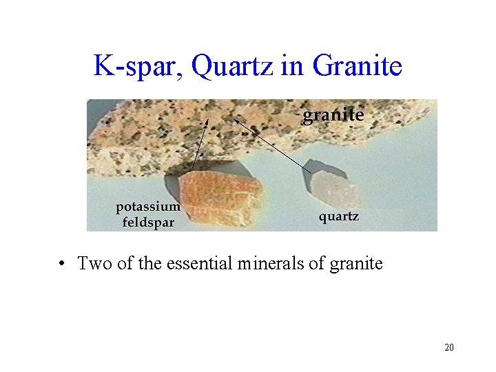K-spar, Quartz in Granite • Two of the essential minerals of granite 20
