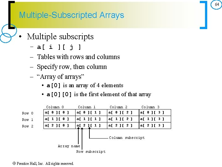 64 Multiple-Subscripted Arrays • Multiple subscripts – – a[ i ][ j ] Tables