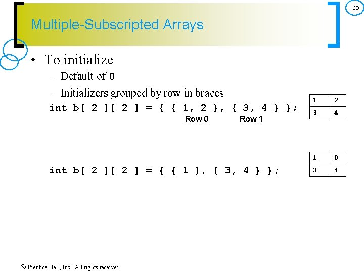 65 Multiple-Subscripted Arrays • To initialize – Default of 0 – Initializers grouped by