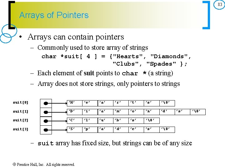 83 Arrays of Pointers • Arrays can contain pointers – Commonly used to store