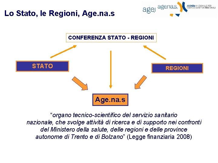 Lo Stato, le Regioni, Age. na. s CONFERENZA STATO - REGIONI STATO REGIONI Age.