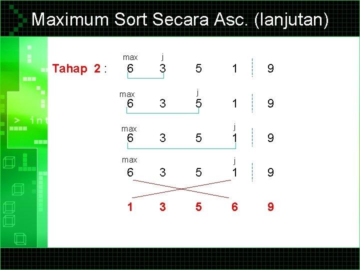 Maximum Sort Secara Asc. (lanjutan) Tahap 2 : max j 6 3 max 6