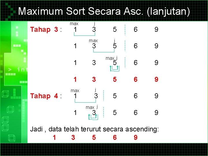 Maximum Sort Secara Asc. (lanjutan) Tahap 3 : max 1 1 Tahap 4 :