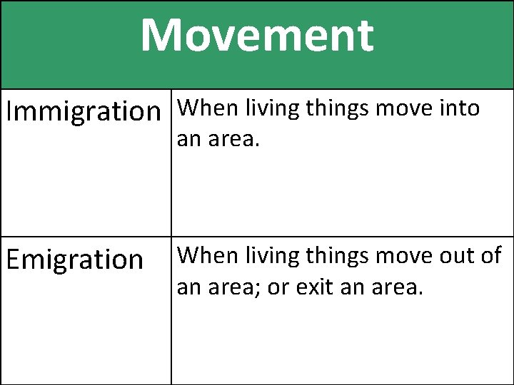 Movement Immigration When living things move into an area. Emigration When living things move