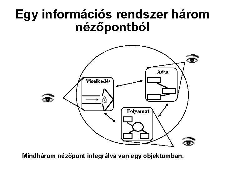 nézőpontok integrálása)