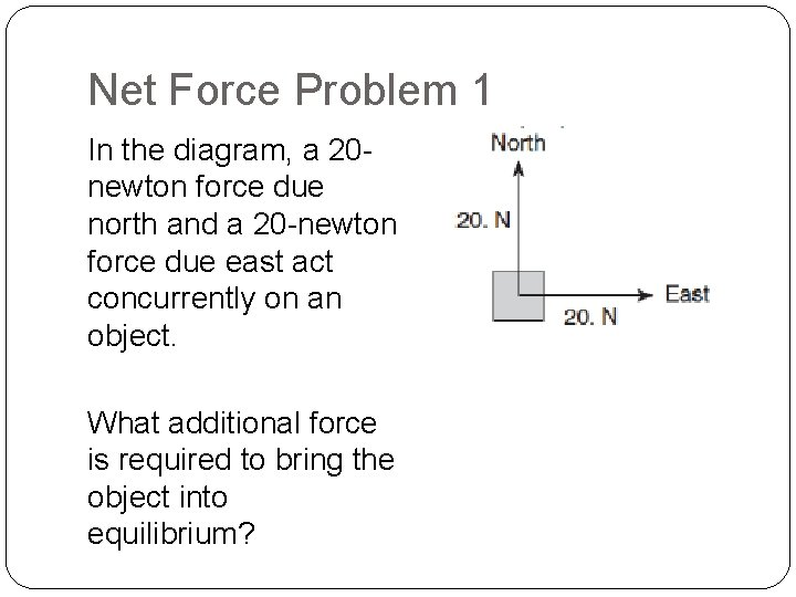 Net Force Problem 1 In the diagram, a 20 newton force due north and