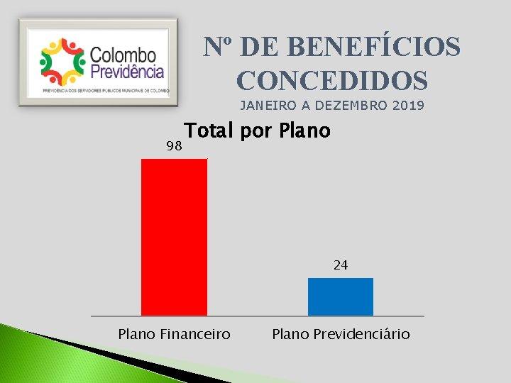 Nº DE BENEFÍCIOS CONCEDIDOS JANEIRO A DEZEMBRO 2019 98 Total por Plano 24 Plano