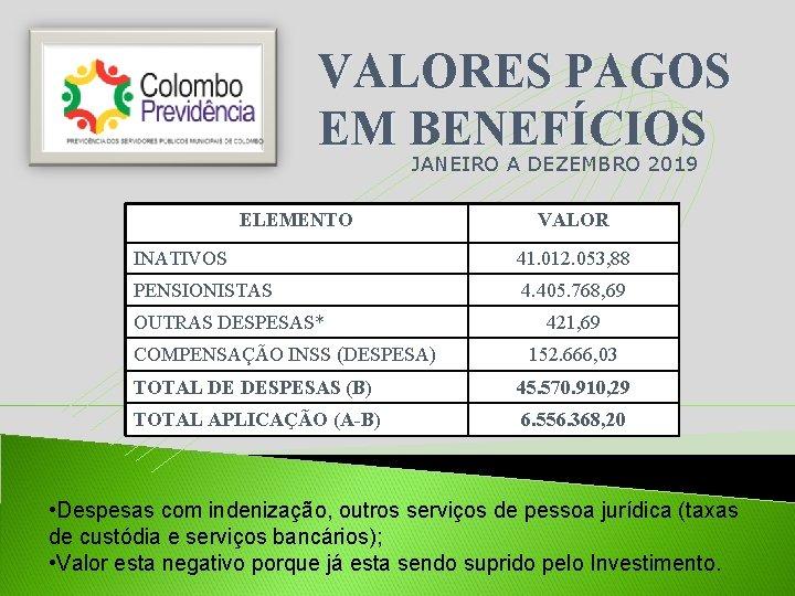 VALORES PAGOS EM BENEFÍCIOS JANEIRO A DEZEMBRO 2019 ELEMENTO VALOR INATIVOS 41. 012. 053,
