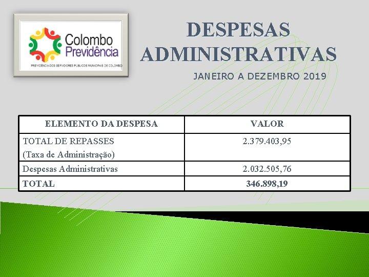 DESPESAS ADMINISTRATIVAS JANEIRO A DEZEMBRO 2019 ELEMENTO DA DESPESA VALOR TOTAL DE REPASSES (Taxa