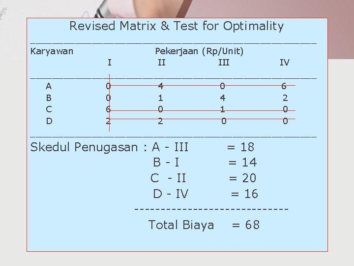 Revised Matrix & Test for Optimality __________________________ Karyawan Pekerjaan (Rp/Unit) I II IV __________________________
