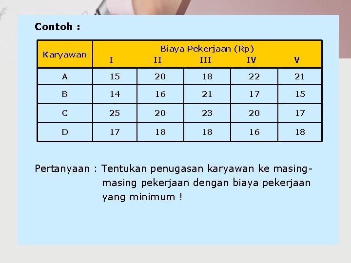 Contoh : I Biaya Pekerjaan (Rp) II IV V A 15 20 18 22