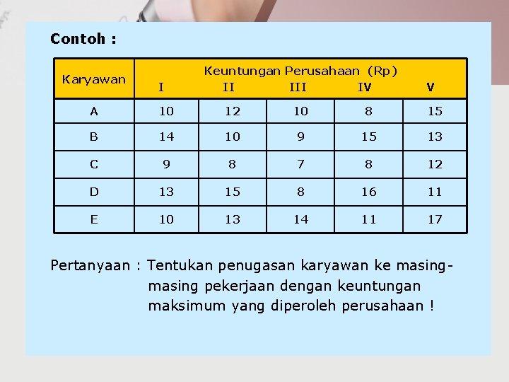 Contoh : Karyawan I Keuntungan Perusahaan (Rp) II IV V A 10 12 10