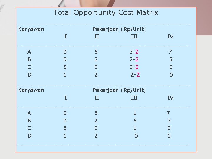 Total Opportunity Cost Matrix __________________________ Karyawan Pekerjaan (Rp/Unit) I II IV __________________________ A 0