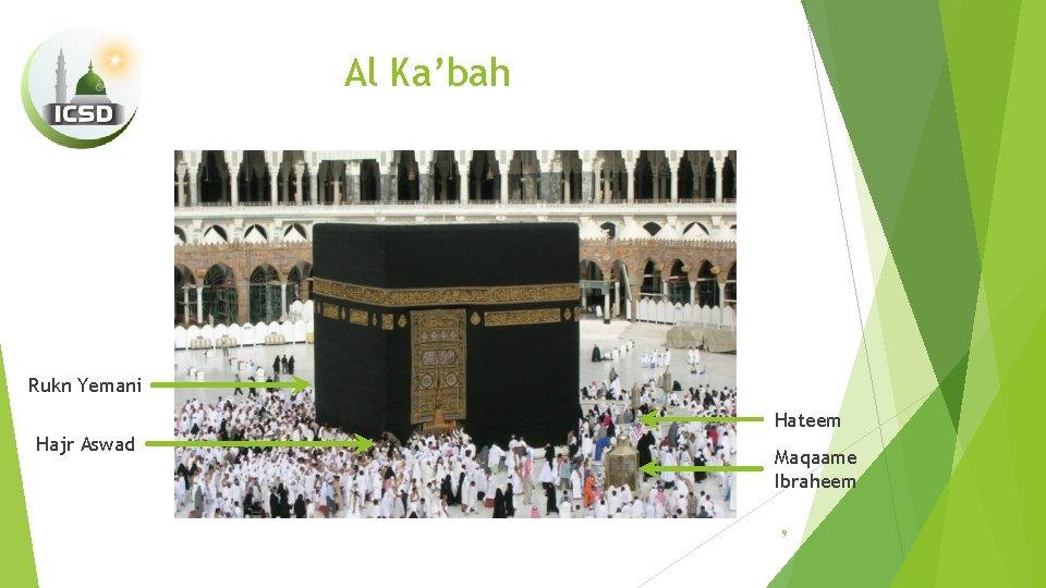 Al Ka'bah Rukn Yemani Hateem Hajr Aswad Maqaame Ibraheem 9
