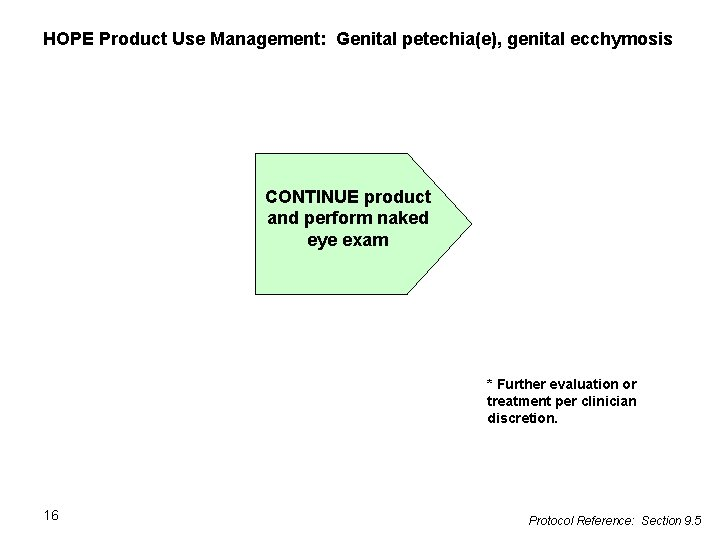 HOPE Product Use Management: Genital petechia(e), genital ecchymosis CONTINUE product and perform naked eye