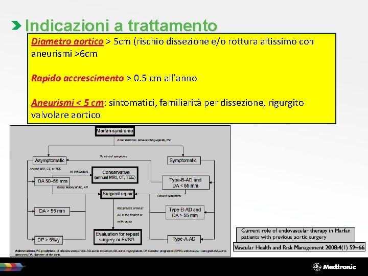 Indicazioni a trattamento Diametro aortico > 5 cm (rischio dissezione e/o rottura altissimo con