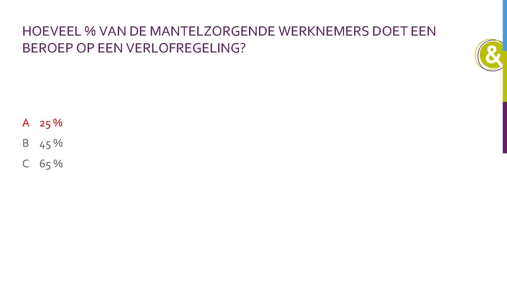HOEVEEL % VAN DE MANTELZORGENDE WERKNEMERS DOET EEN BEROEP OP EEN VERLOFREGELING? A 25