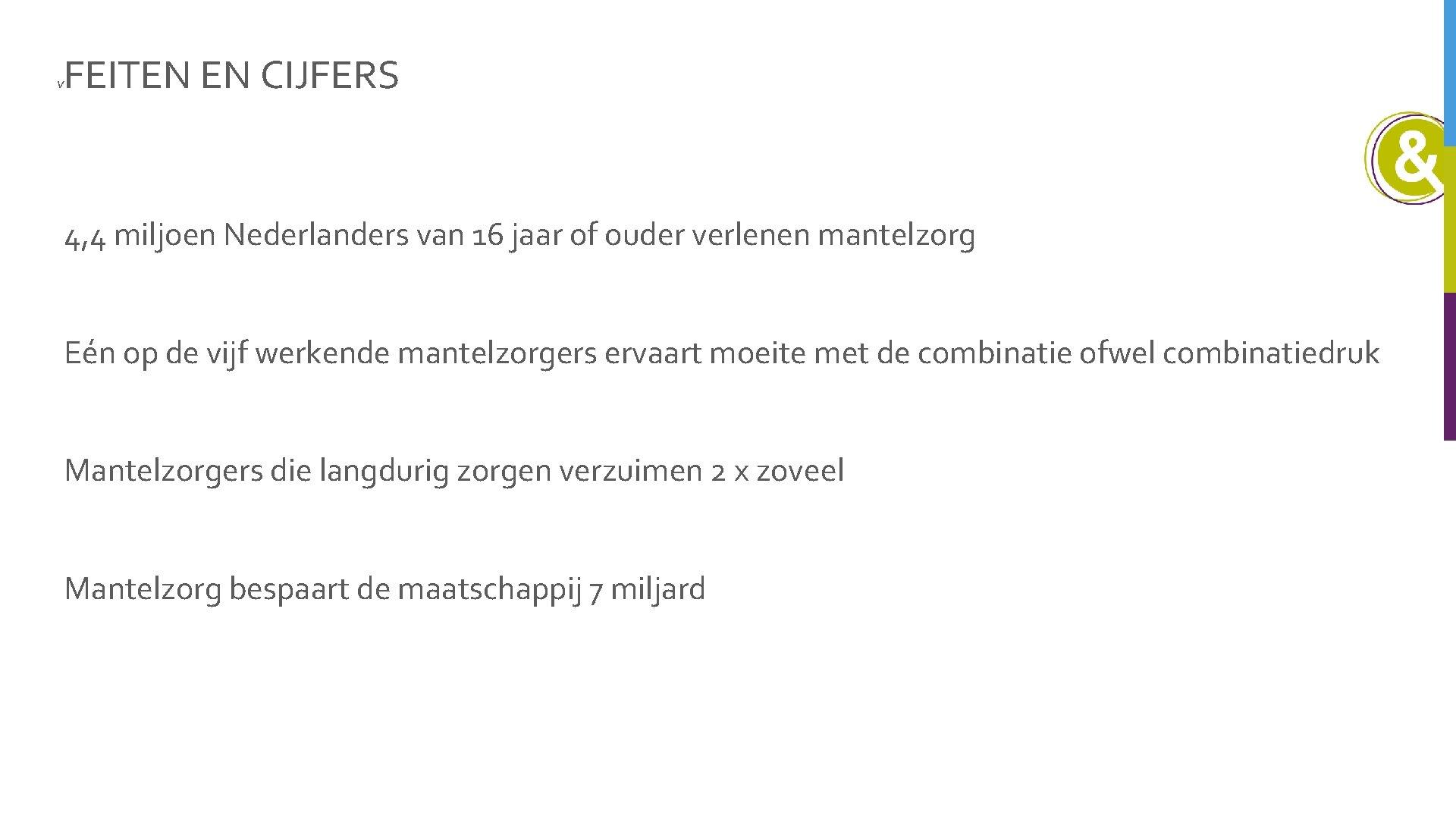 v FEITEN EN CIJFERS 4, 4 miljoen Nederlanders van 16 jaar of ouder verlenen