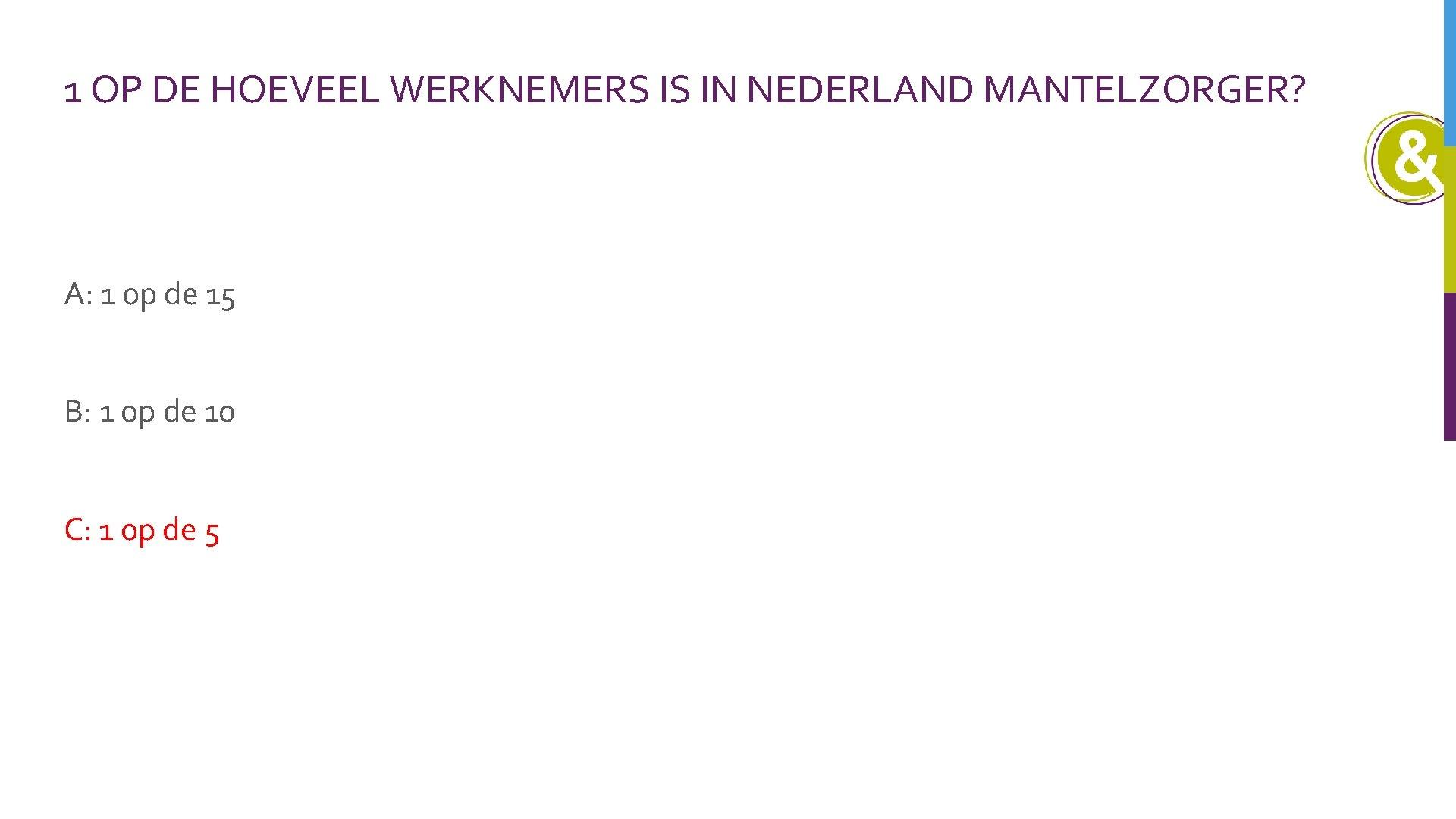 1 OP DE HOEVEEL WERKNEMERS IS IN NEDERLAND MANTELZORGER? A: 1 op de 15