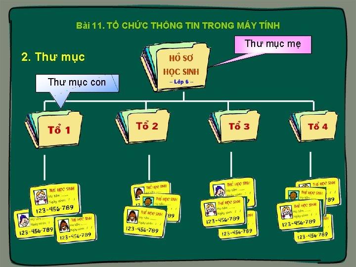 Bài 11. TỔ CHỨC THÔNG TIN TRONG MÁY TÍNH Thư mục mẹ 2. Thư