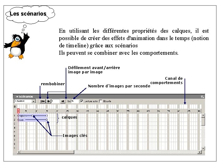 Les scénarios En utilisant les différentes propriétés des calques, il est possible de créer