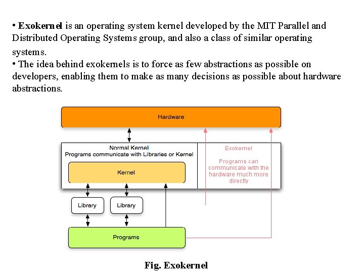 • Exokernel is an operating system kernel developed by the MIT Parallel and