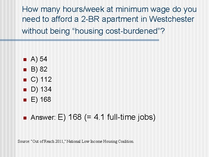 How many hours/week at minimum wage do you need to afford a 2 -BR