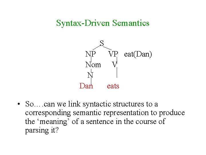 Syntax-Driven Semantics S NP VP eat(Dan) Nom V N Dan eats • So…. can