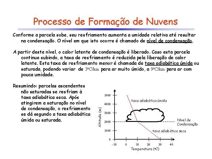 Processo de Formação de Nuvens Conforme a parcela sobe, seu resfriamento aumenta a umidade