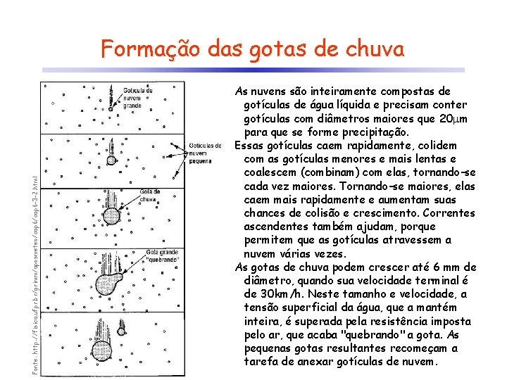 Fonte: http: //fisica. ufpr. br/grimm/aposmeteo/cap 6 -3 -2. html Formação das gotas de chuva